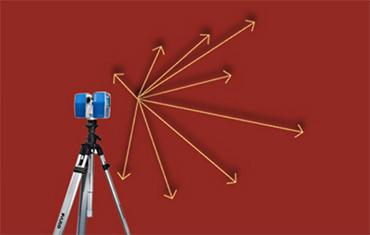 laser scanning how it works